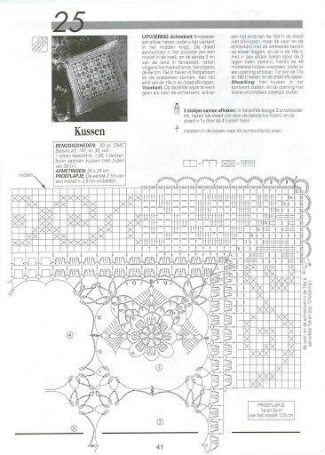 CREATIONS CROCHET N28 2003 - RAIHUEN - Picasa Web Album