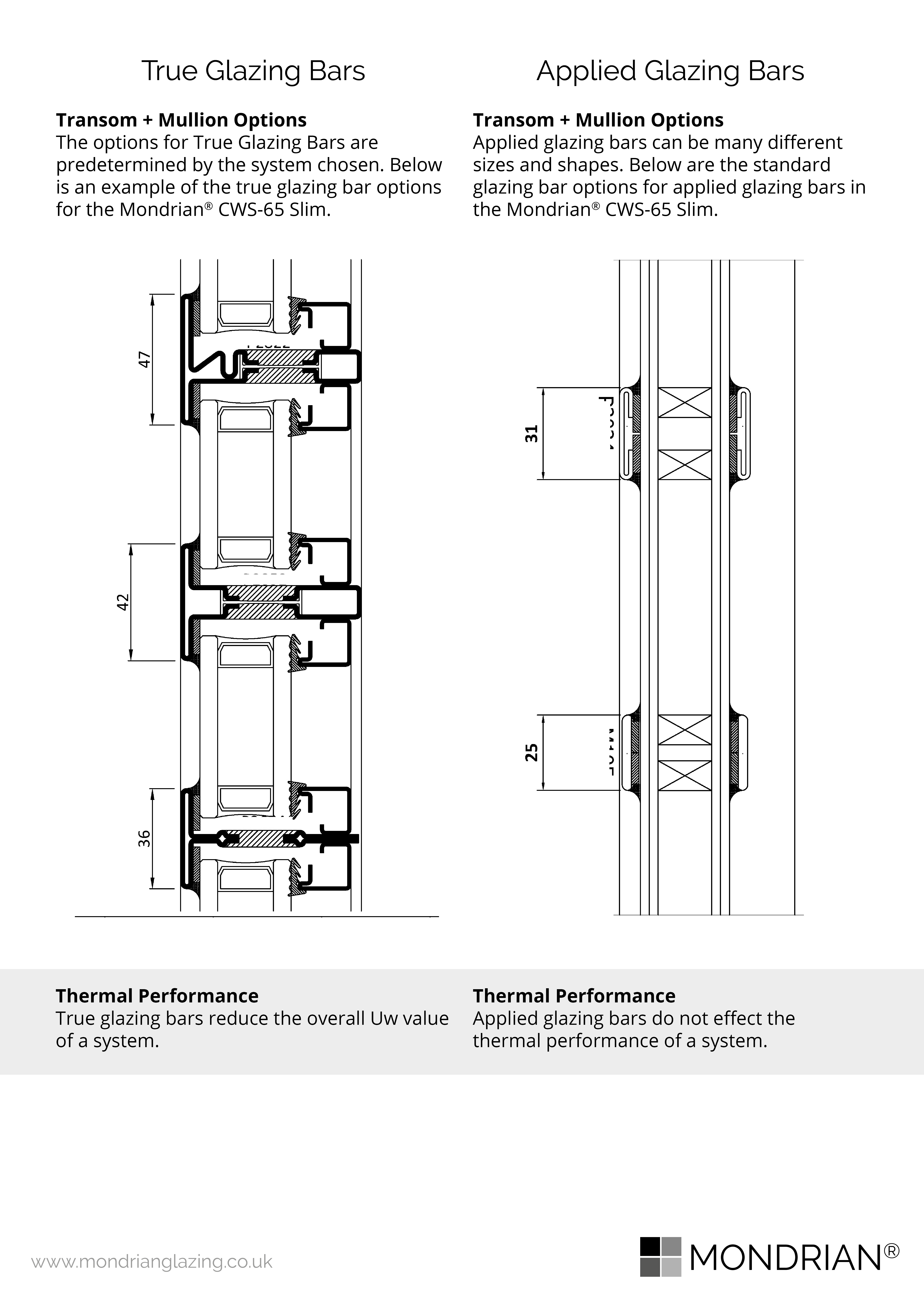 hight resolution of true vs applied glazing bars diagram