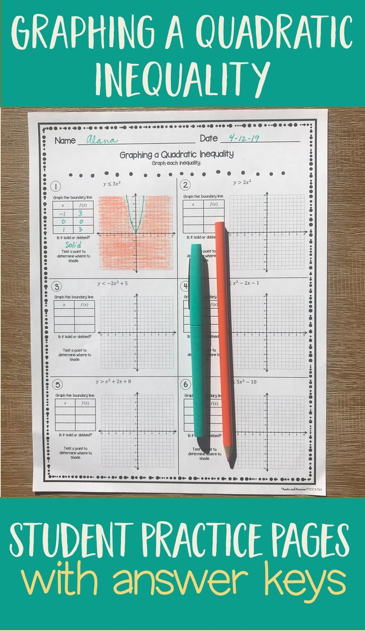 Quadratic Functions Student Practice Pages Algebra