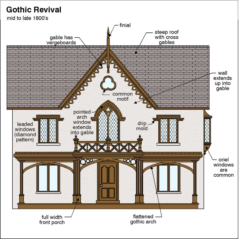 gothic revival architectural home styles pinterest
