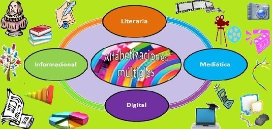 ¿Por qué usar las redes sociales en el aula?