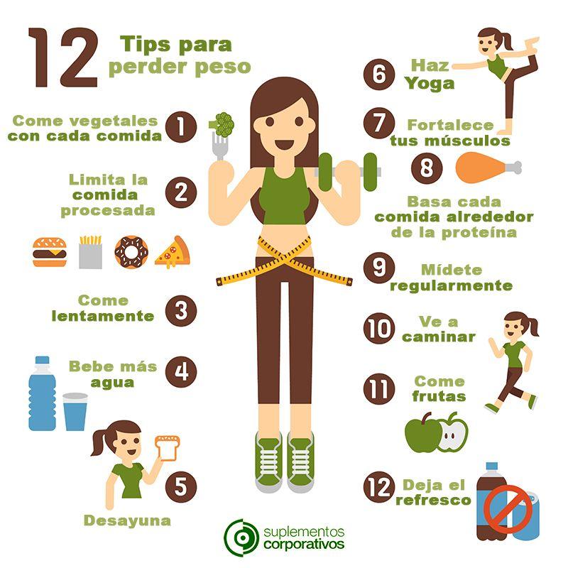 12 Tips Para Bajar De Peso Cuidatusaludya Bajardepeso Perder Peso Te Para Bajar De Peso Dietas