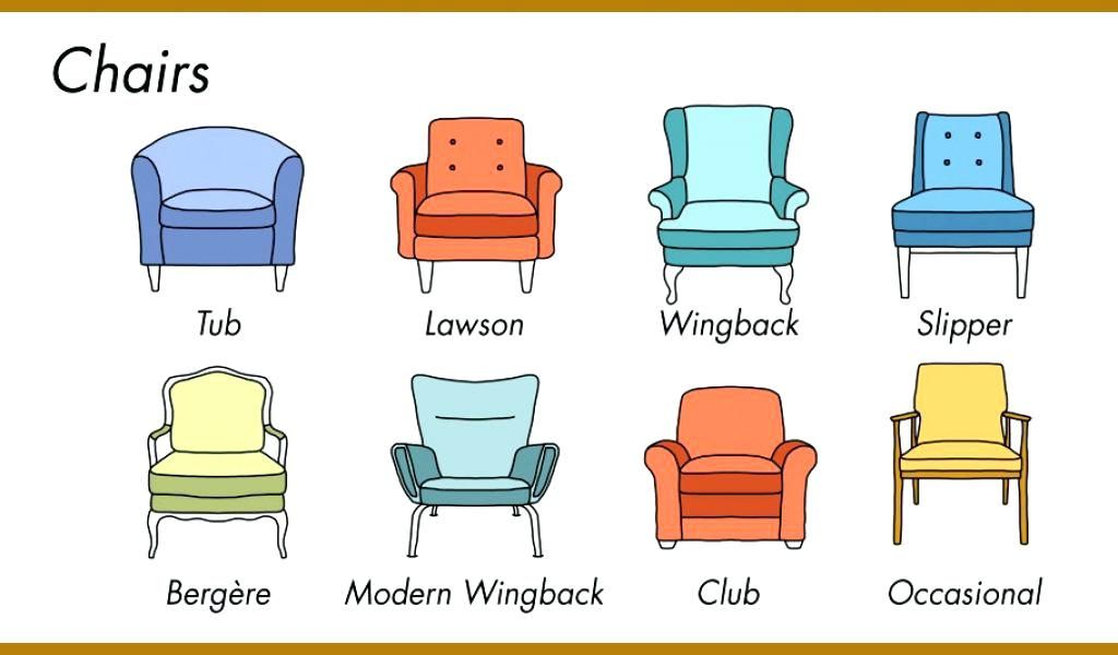 Image Result For Names Of Chair Styles Types Of Living Room