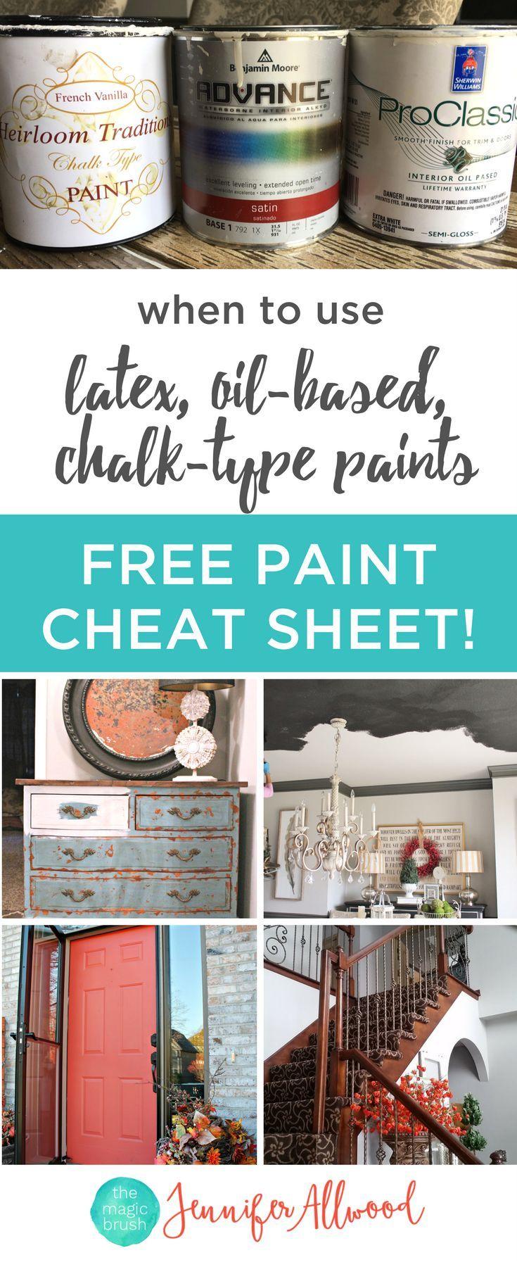 Free Paint Type guide on what Kind of Paint to use and when to use ...