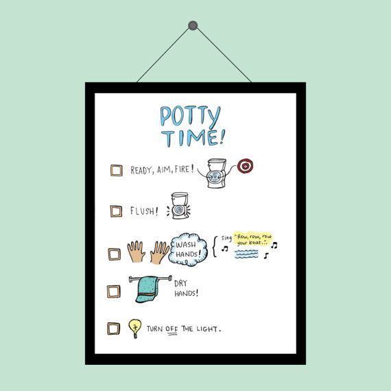 Bathroom Signs Pdf potty time bathroom sign for boys | children's printable | potty