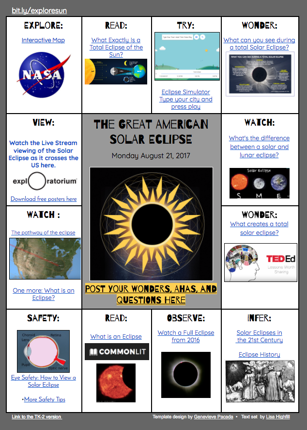 HyperDoc Game Boards highfill2013 (With images