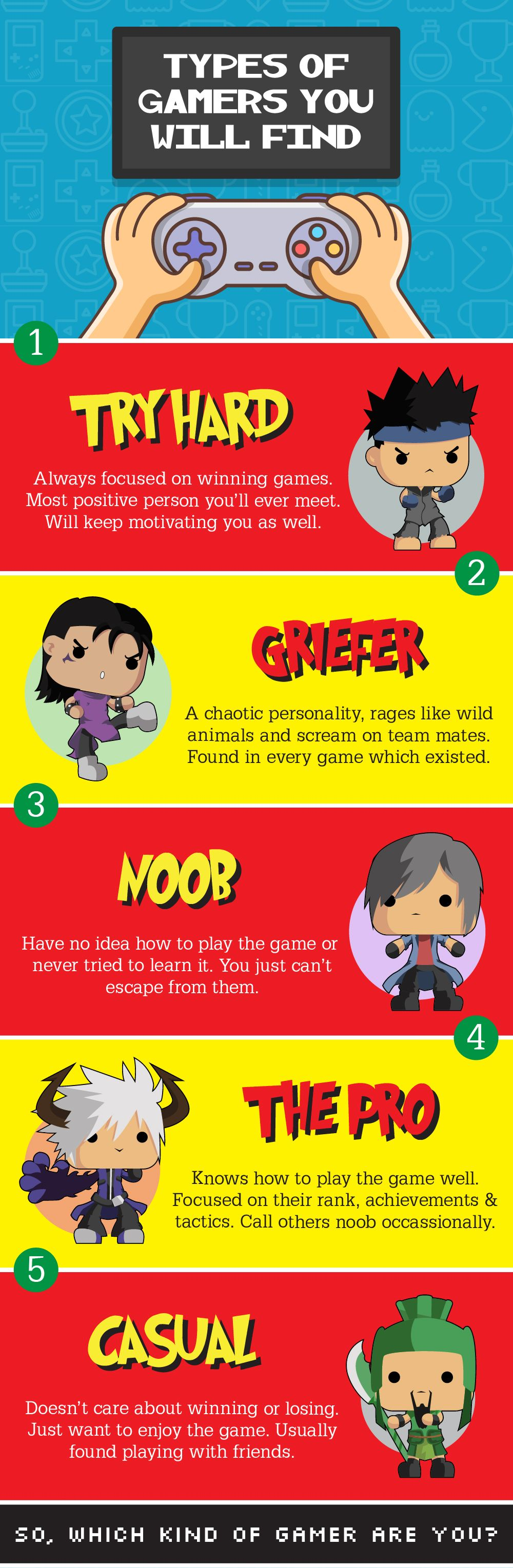 Types of gamers you will find in online gaming