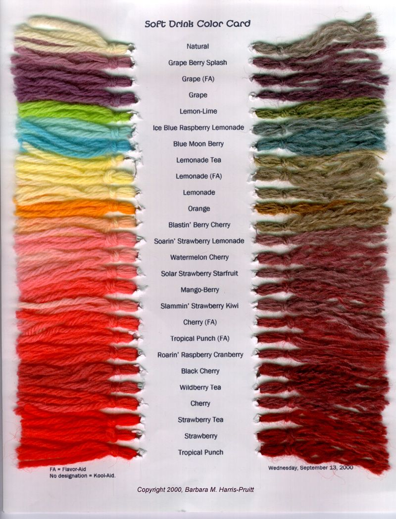Kool aid flavor aid dye chart right side dyed on gray yarn left