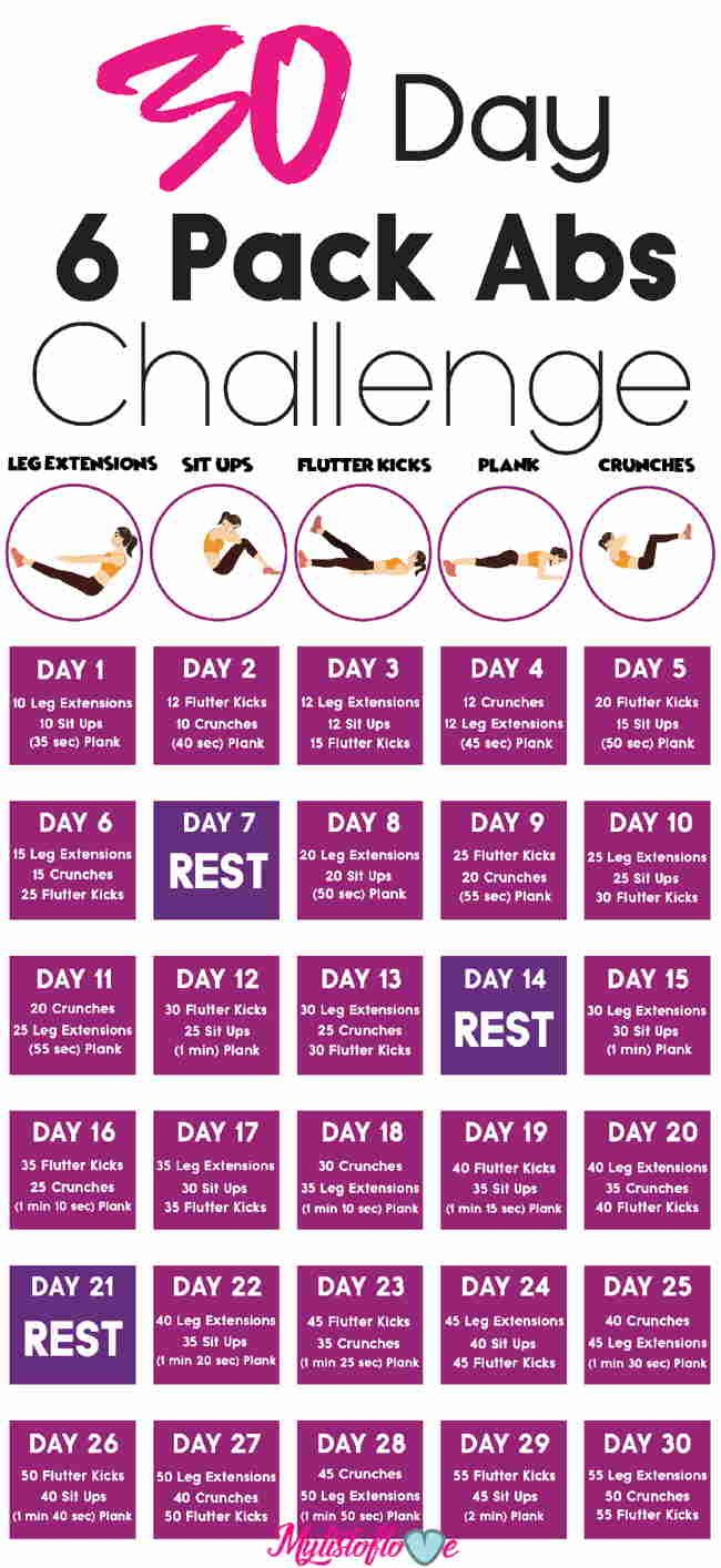 30 DAY 6 PACK ABS CHALLENGE (Amazing Workouts) #fitnesschallenges