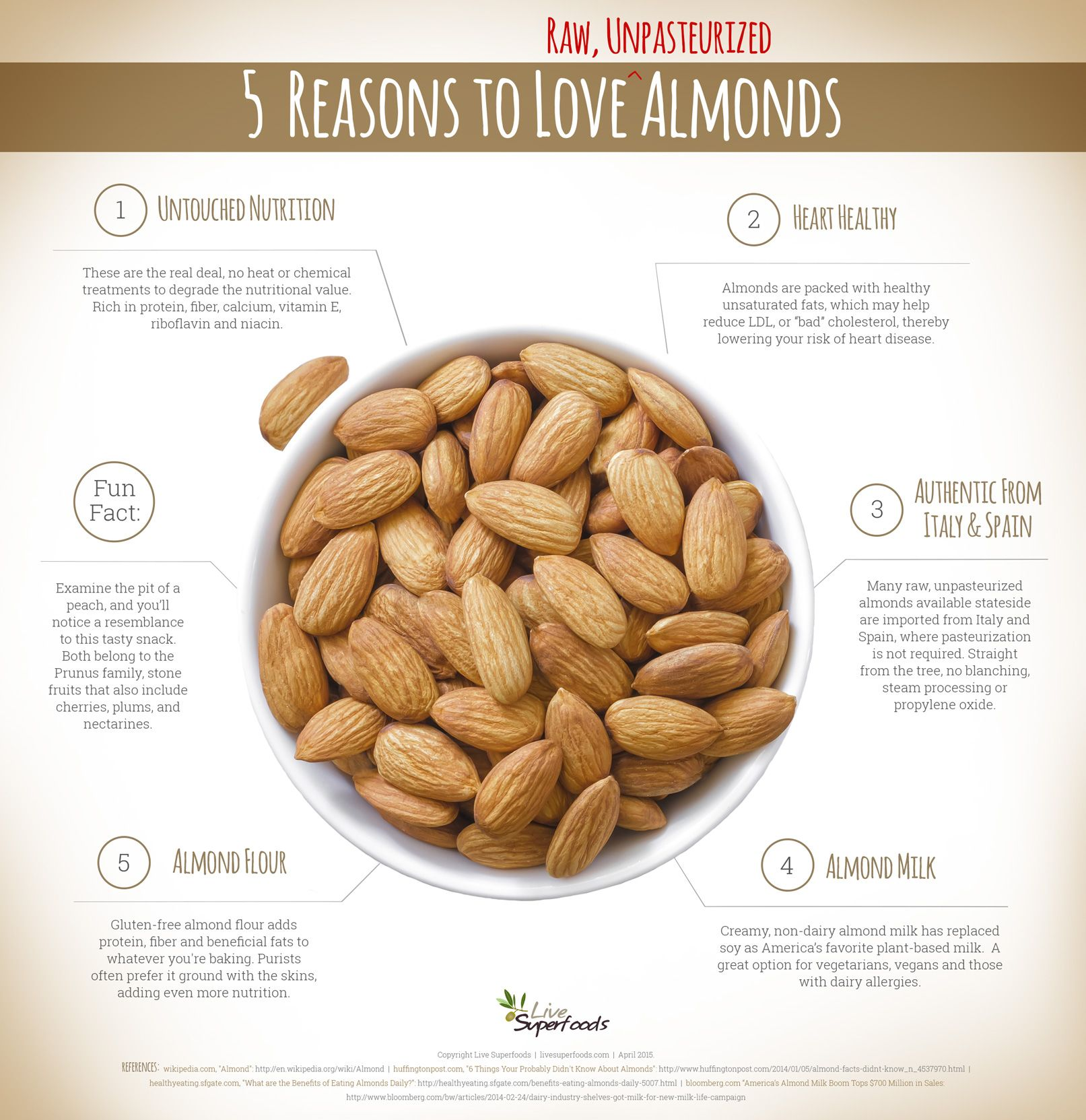 Love almonds - its beneficial properties are undeniable 80