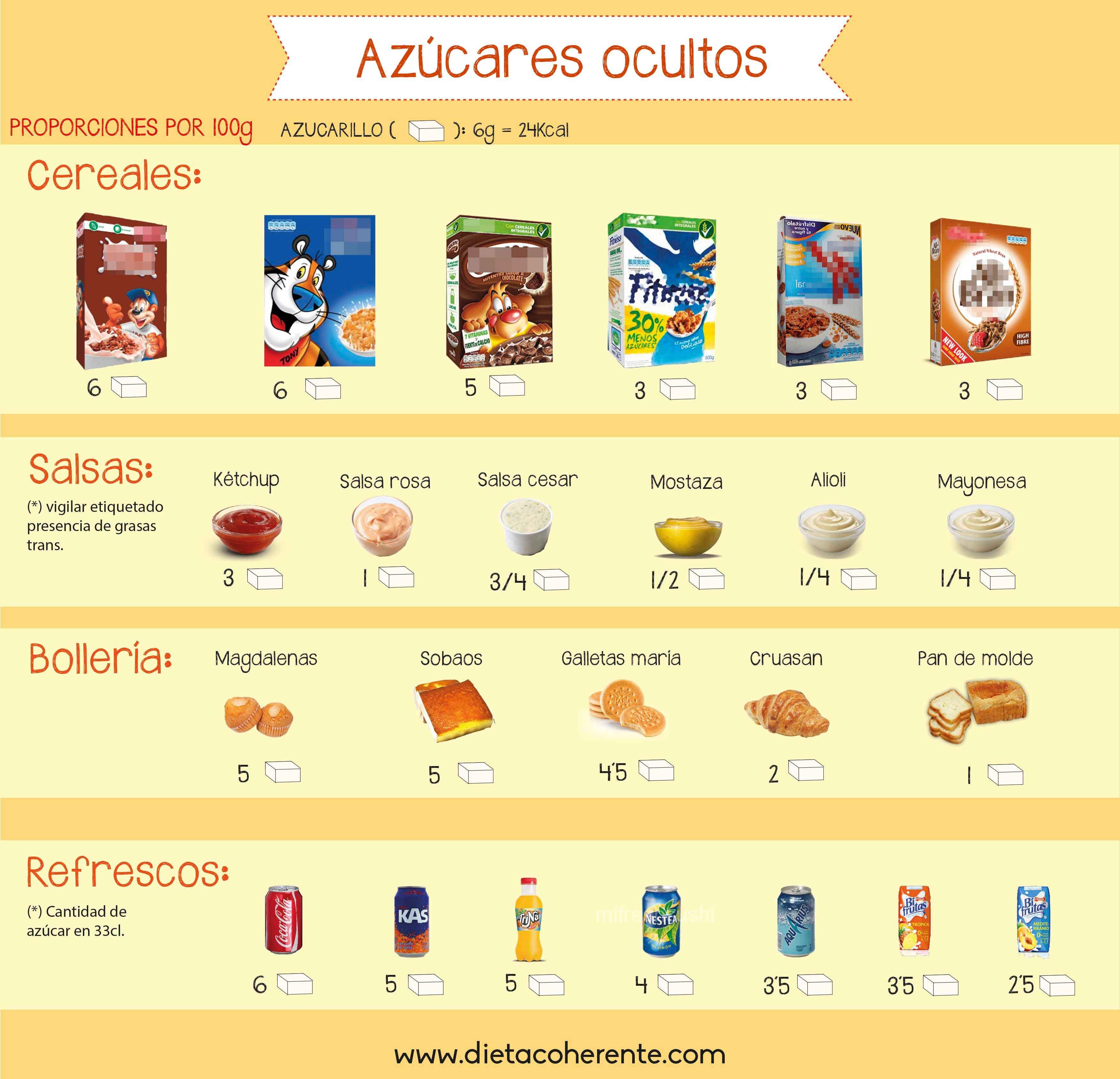 Cuidado con el azúcar oculto que tienen muchos alimentos