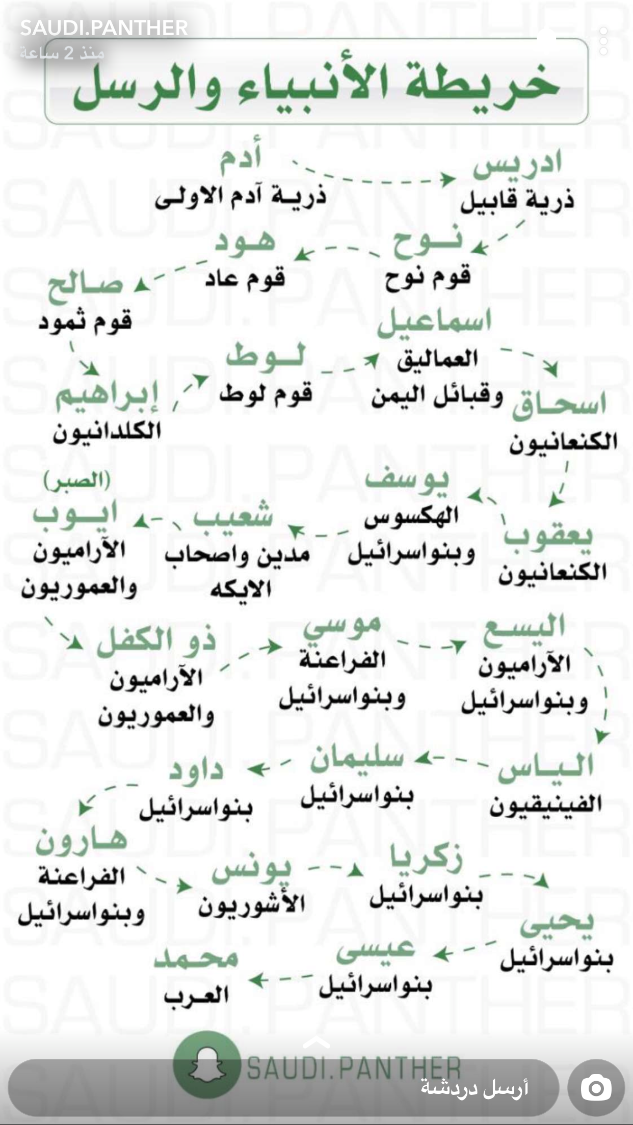 Pin By اكرام اكرام On Islami Islam Beliefs Islamic Phrases Quran Quotes