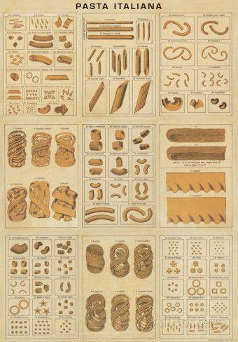 pasta italiana vintage style pasta collage poster