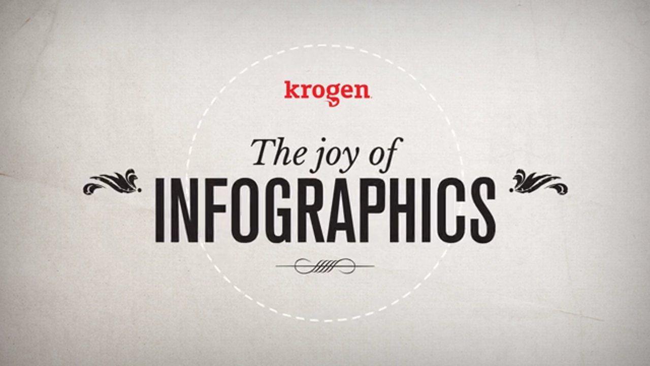 The joy of infographics Krogen videomarketing infografik