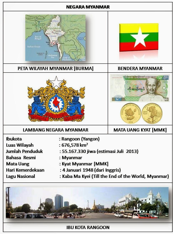 Bendera Dan Lambang Negara Asean : bendera, lambang, negara, asean, PROFIL, NEGARA, ASEAN, KOTA,, BENDERA,, LUAS,, LAGU,, BAHASA,, UANG,, PENDUDUK,, KEMERDEKAAN], Bendera,, Lambang, Negara,