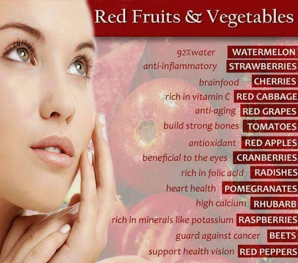 Health benefits of #RedFruits and #Vegetables!