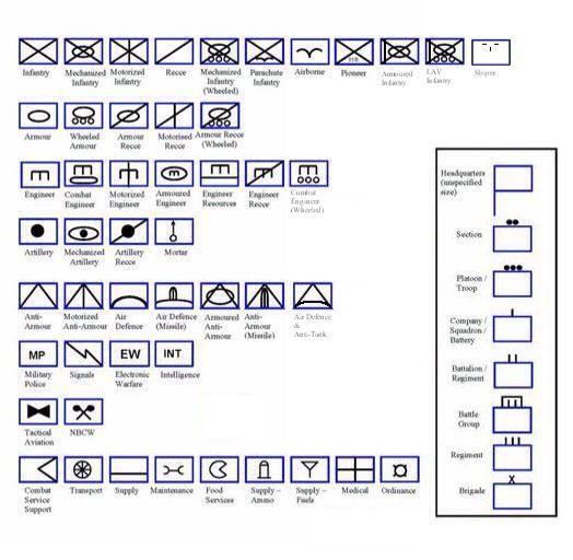 Map Overlay Symbols By Unit Types Military Units Map Symbols Military Tactics
