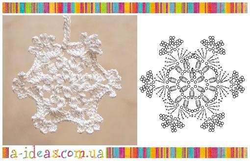 Handmade ideas: Snowflakes