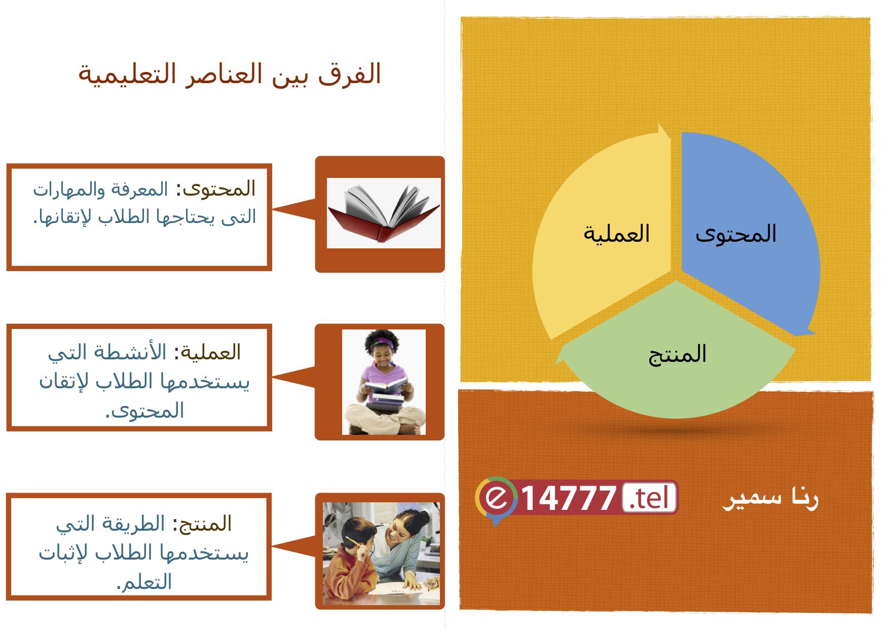 العناصر التعليمية Pie Chart Chart Diagram