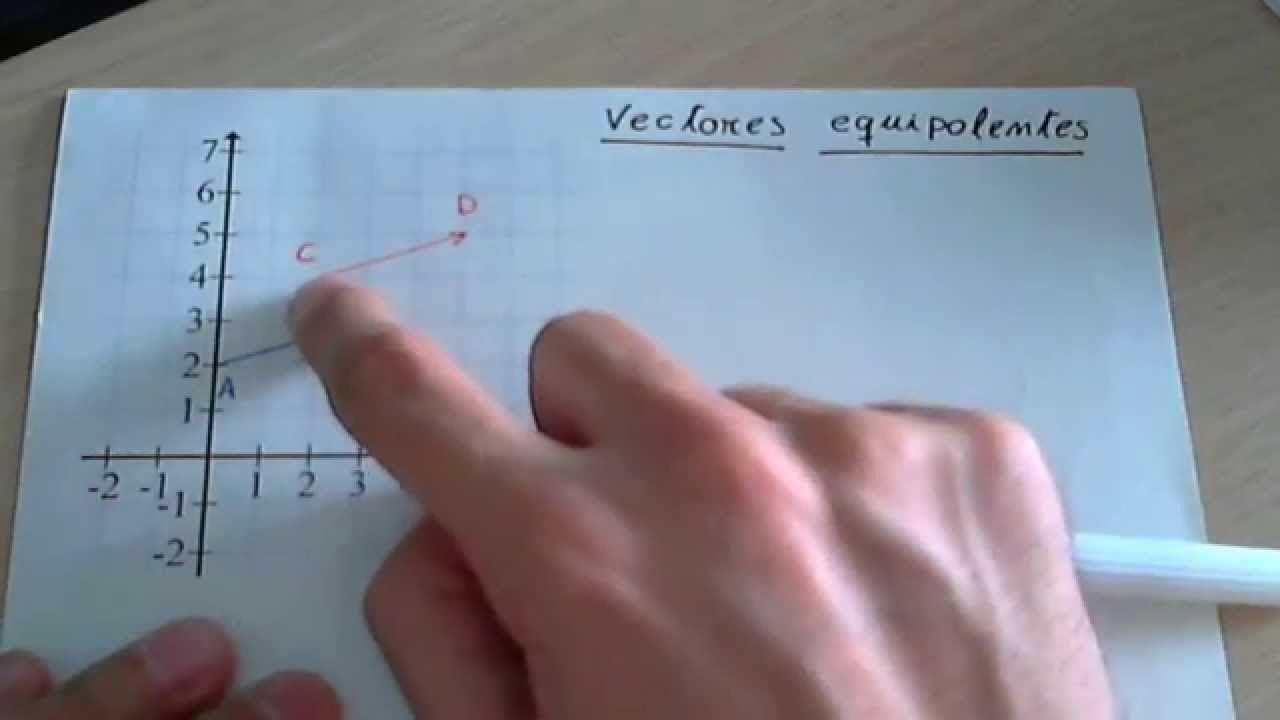 Ud 4 Ejercicio 1 Vectores Vectores Equipolentes Vectores