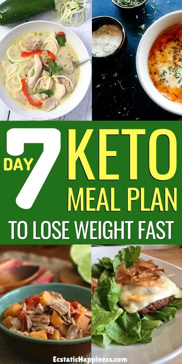 The Ultimate 7-Day Keto Meal Plan to Lose Weight Fast #ketorecipesforbeginners