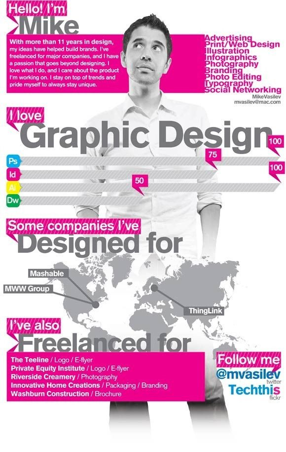 Infographic Resumes - check out portfolio by clicking on the pic - infographic resumes