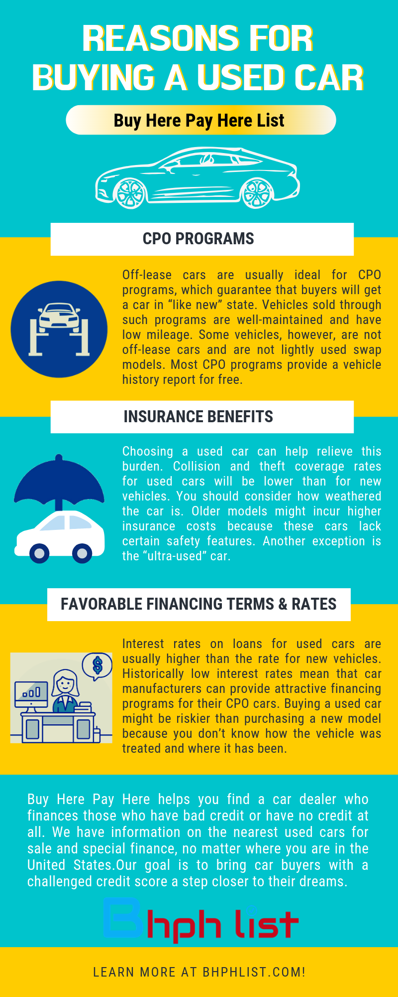 Why You Should Consider Buying Used Cars Car Buying Stuff To Buy Insurance Benefits