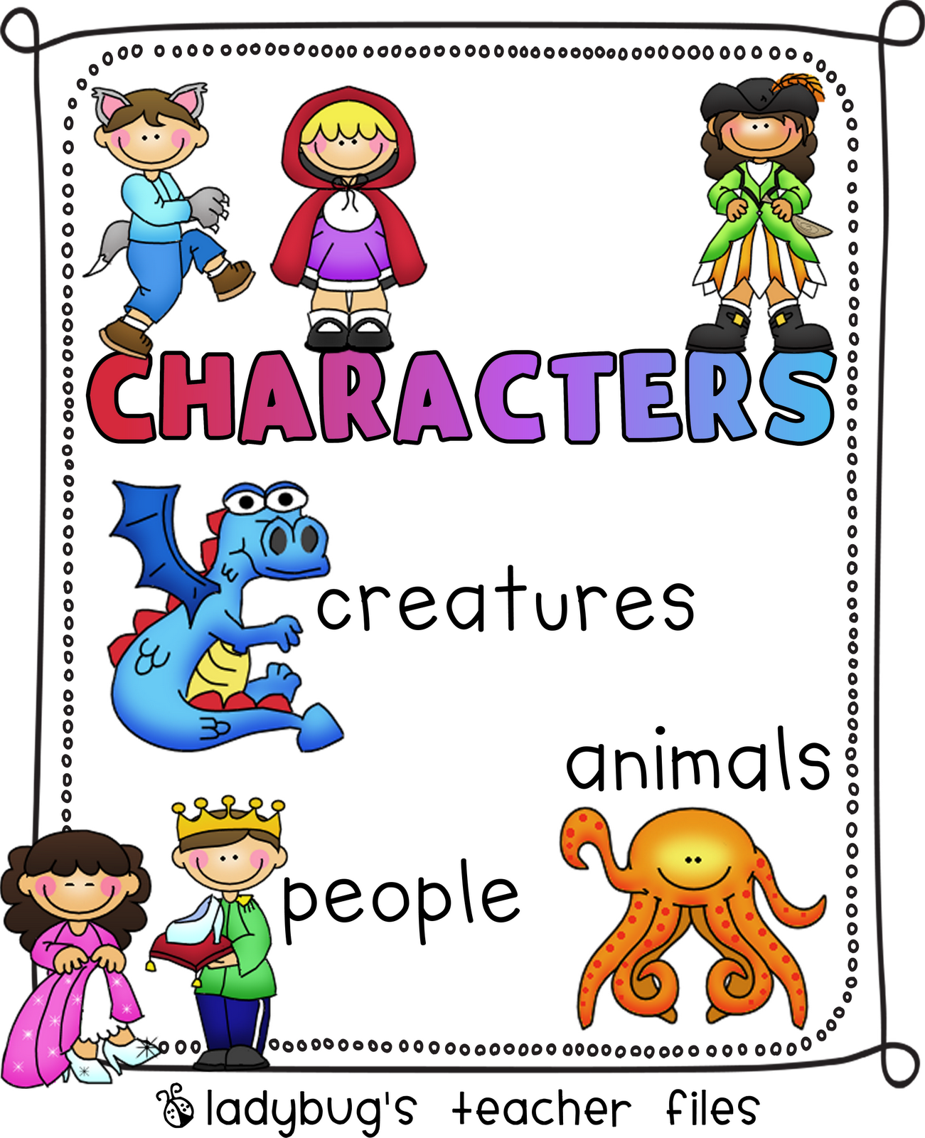 Story Elements Character Poster Printable