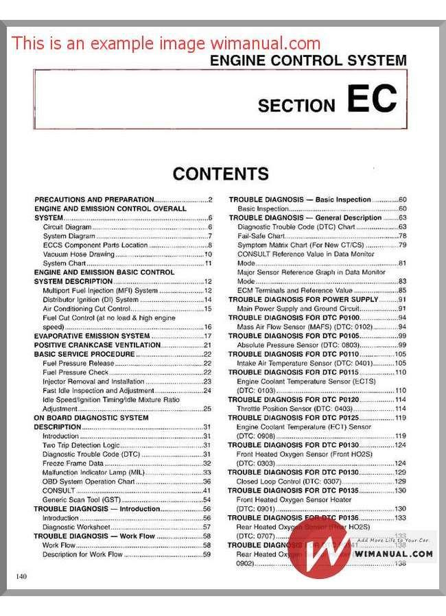 Nissan Ka24E Engine Electronic Systems Manual English pdf