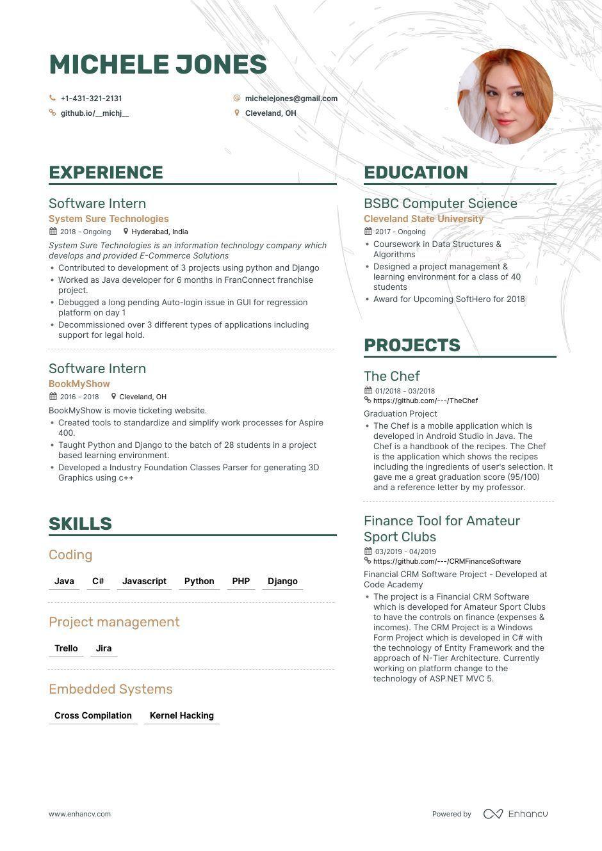 Top Salesforce Developer Resume Examples 9 Samples Tips Bundle Salesforce Developer Resume Examples Good Resume Examples