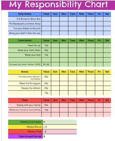Kids Chore Chart: I Like This One Because It Has A Fines Area
