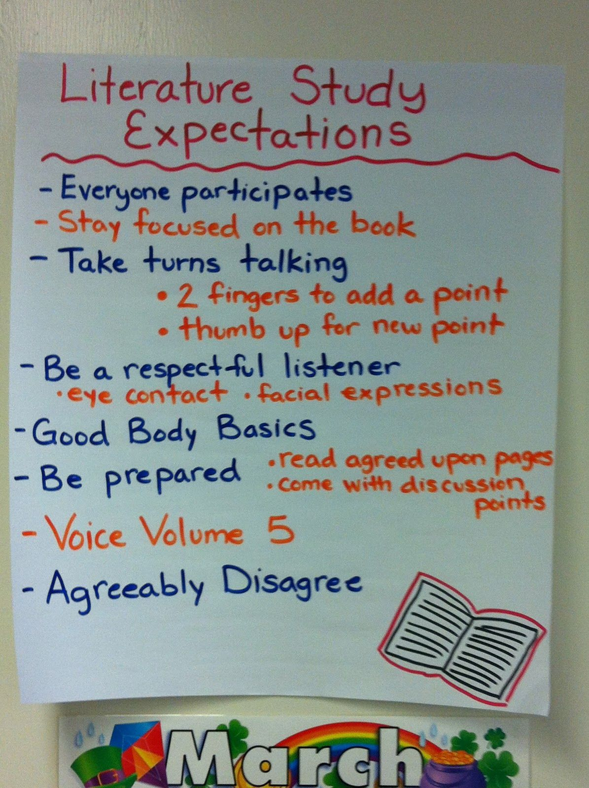 Middle School Teacher To Literacy Coach 5th 8th Grade Anchor Charts