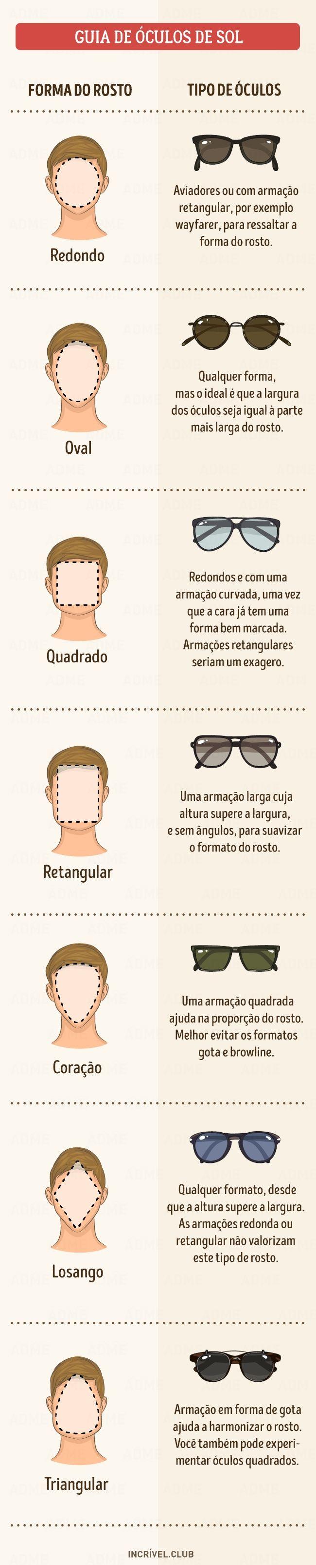 22d3496a0dae5 Guia de óculos de sol. Guia de óculos de sol Usando Óculos, Moda Masculina  ...