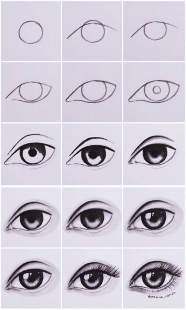 tegninger af øjne