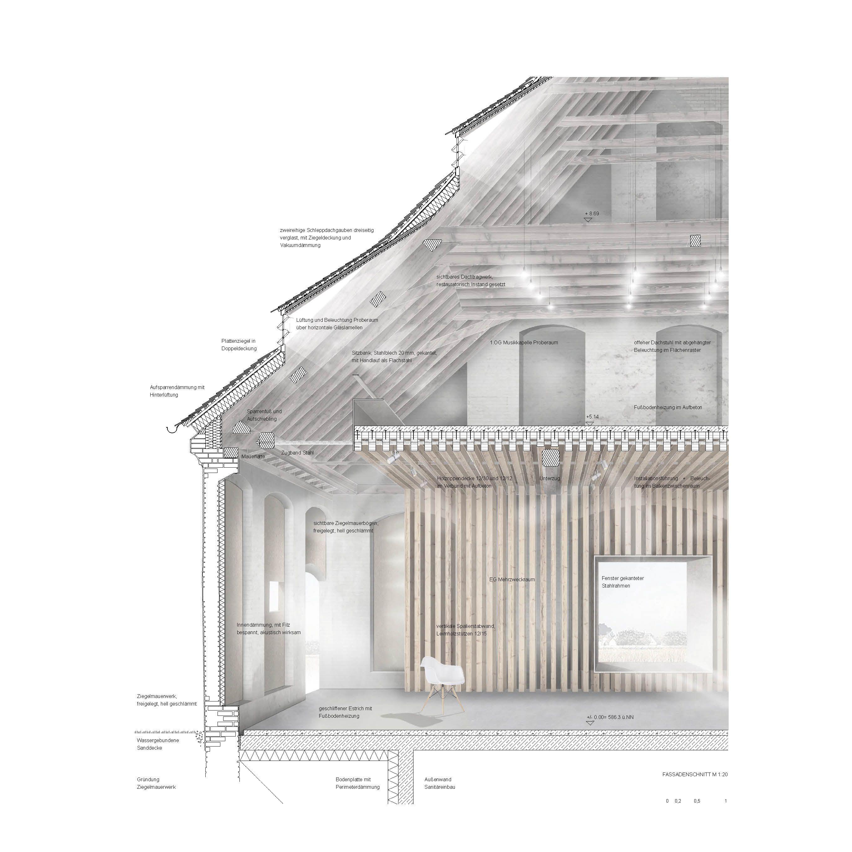 Bembã Dellinger Architekten
