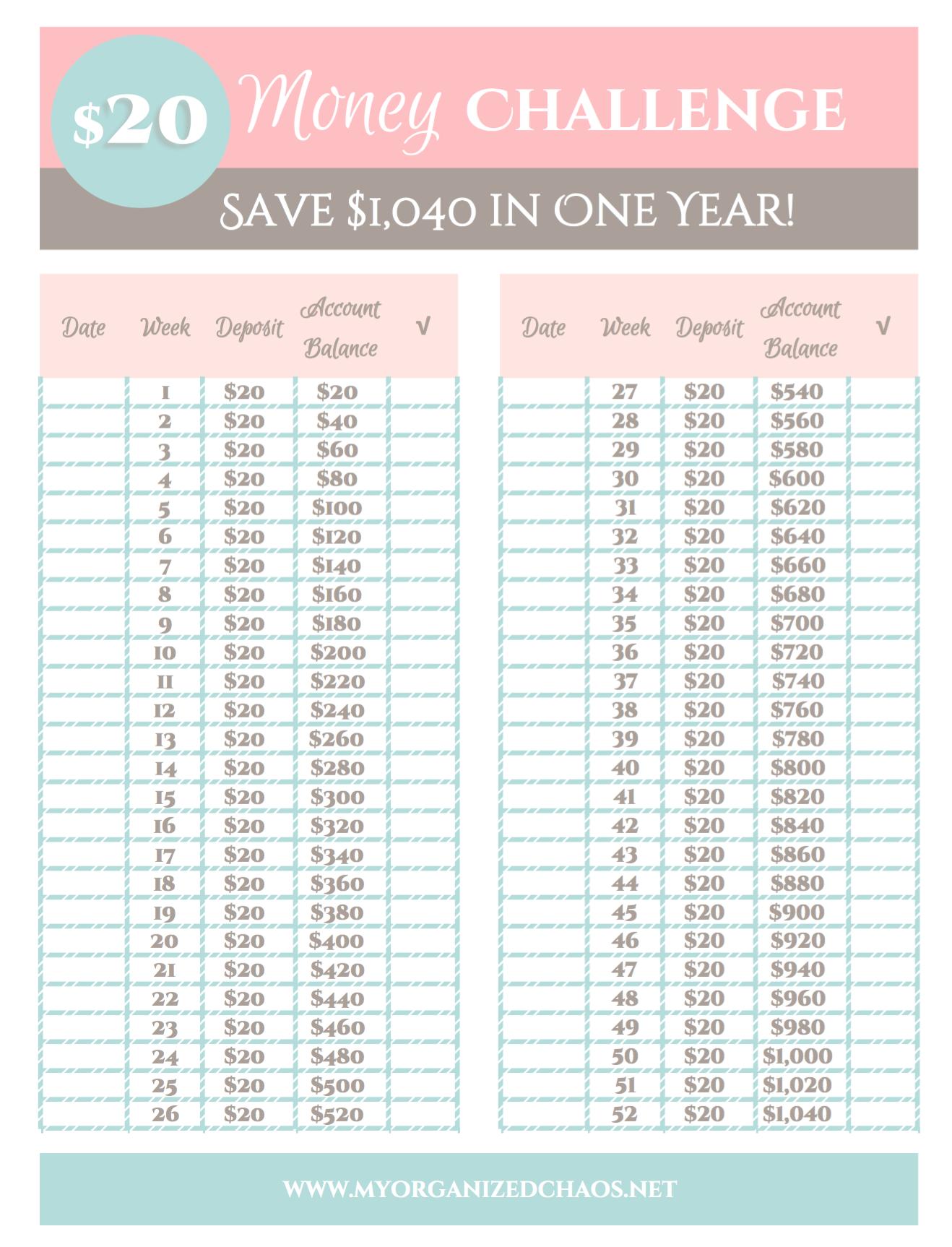 Easy Money Savings Challenge To Help You Easily Save