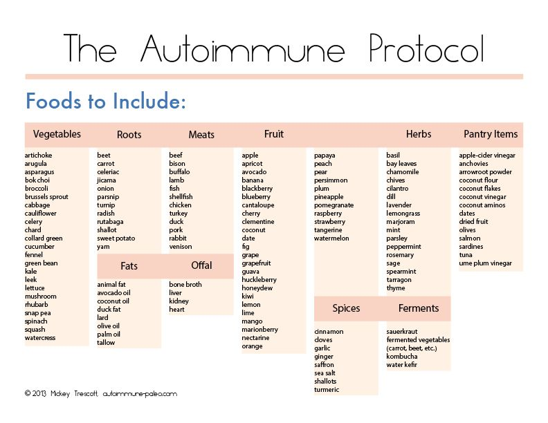 List Of Foods To Avoid With An Autoimmune Disease