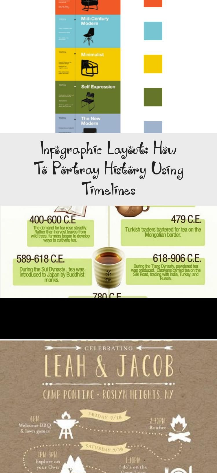 Infographic Layout How To Portray History Using Timelines In 2020 With Images Infographic Timeline Infographic Infographic Layout