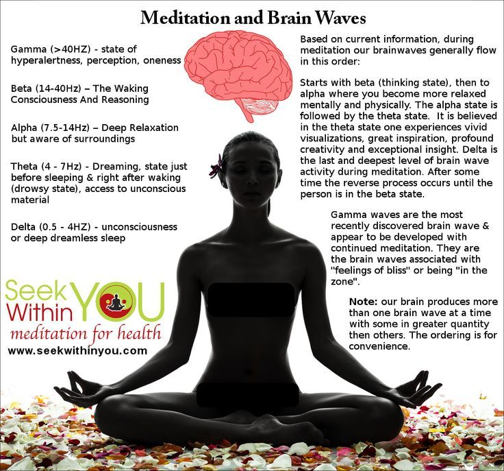 Brain waves and meditation 1 beta 14 40hz the waking brain waves and meditation 1 beta 14 40hz the waking consciousness fandeluxe Image collections