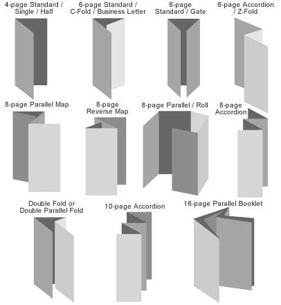 Types Of Folds  Direct Mail    Direct Mail