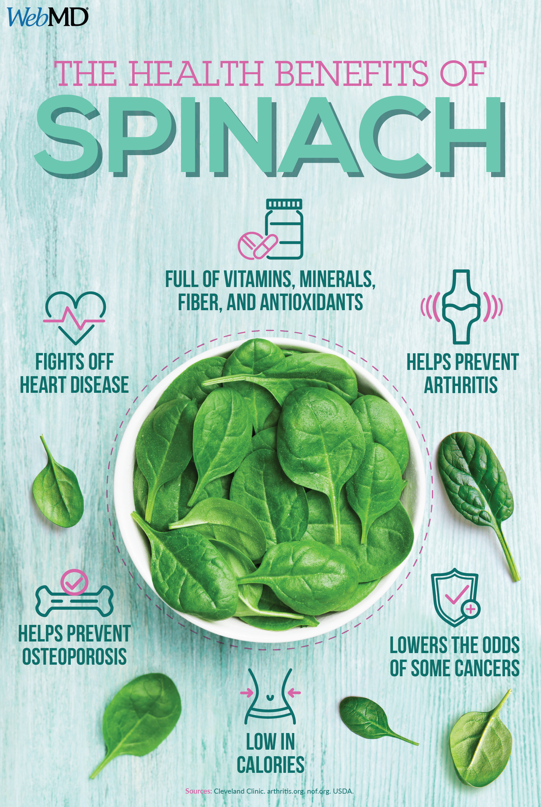 13 Easy Ways to Eat More Greens