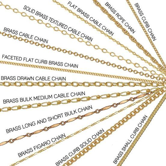 Different Brass Chains Chains Jewelry Jewelry Knowledge Jewelry Drawing