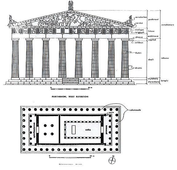 Elevation Plan Description : The parthenon athenas greece … pinteres…