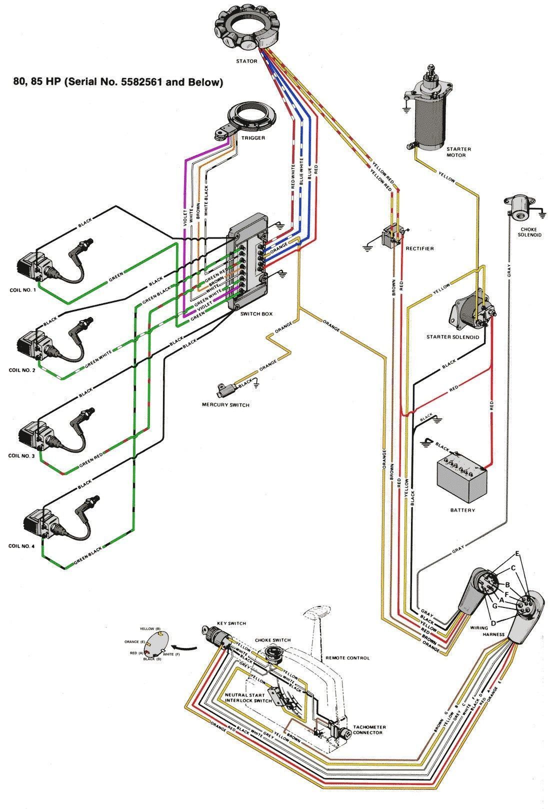 Mercury Outboard Wiring Diagrams Mastertech Marin With 115 Hp in 2020 | Mercury  outboard, Mercury, DiagramPinterest