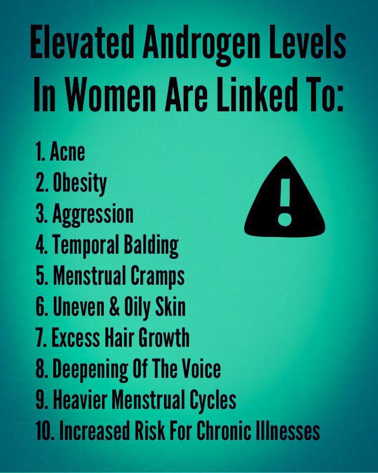 In Effects Side Levels High Testosterone Women
