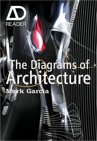 Diagrams Of Architecture  Ad Reader
