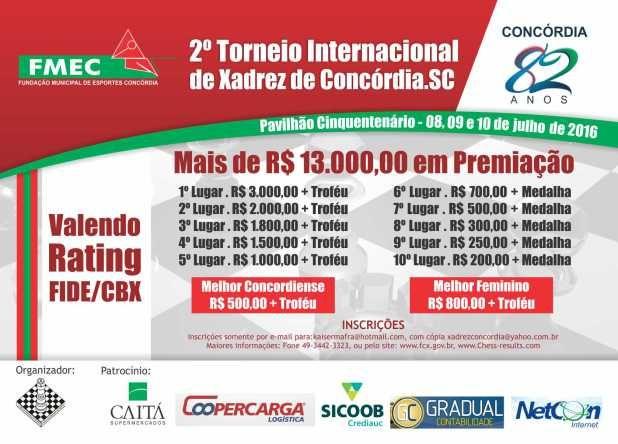 A cidade de Concórdia no oeste de Santa Catarina é uma interessante experiência de qualidade de vida. Com cerca de 72 mil habitantes, a cidade foi apontada por estudo da FIRJAN (Federação das Indus…