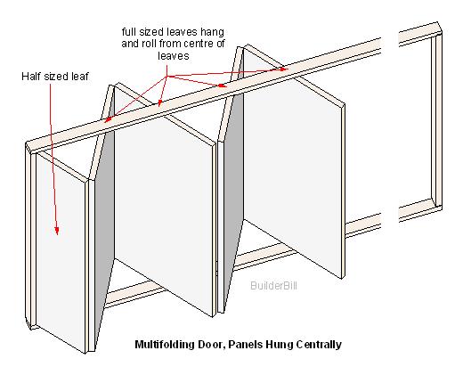 centre hung doors folding doors diy