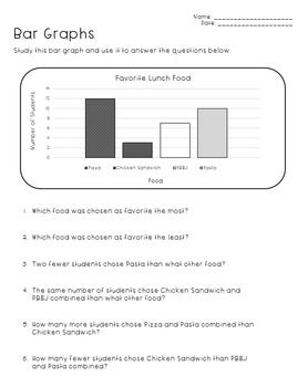 Bar graphs worksheet this is a worksheet for students to practice bar graphs worksheet this is a worksheet for students to practice reading bar graphs and answering word problems based on the data found in bar graphs ccuart Choice Image