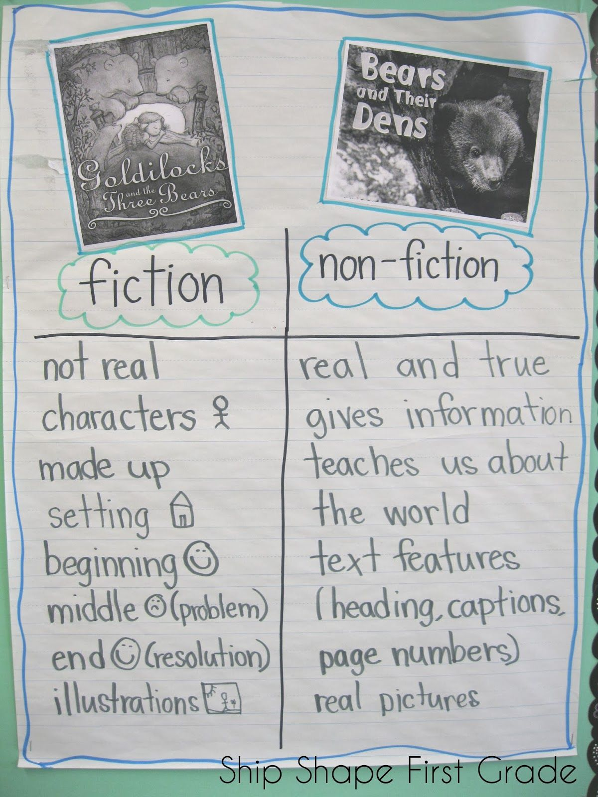 Fiction And Non Fiction Anchor Chart